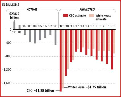 bush-deficit-vs-obama-deficit